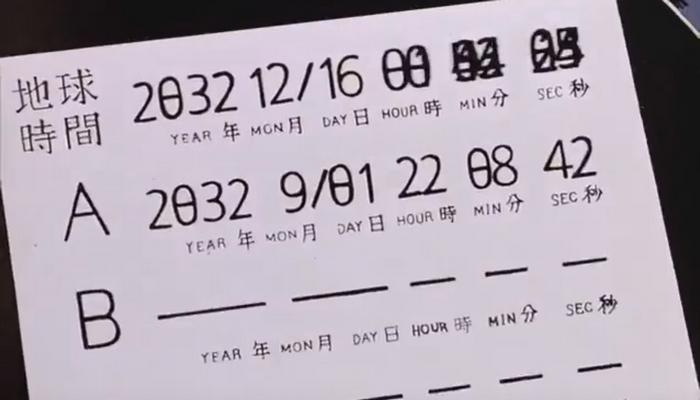 Zegar, który podczas przyspieszenia do prędkości podświetlnej porównuje upływ czasu z czasem ziemskim. Kadr z serii Gunbuster